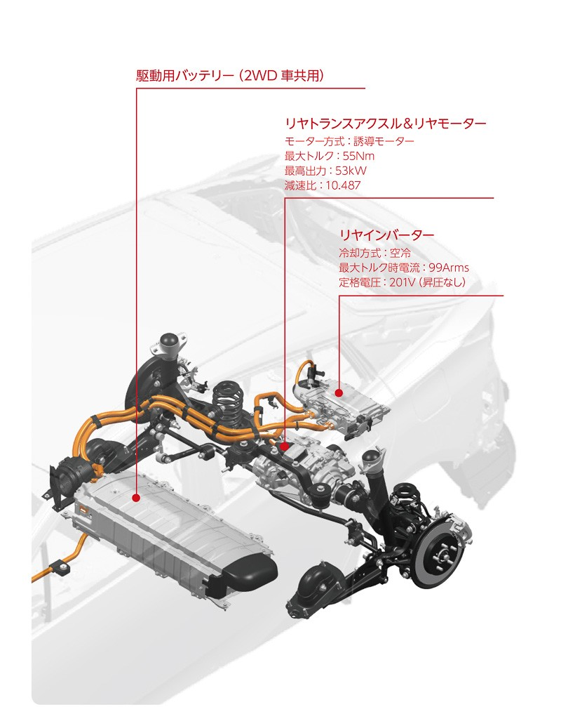 """Toyota Sienna Hybrid >> Scoop: 2016 Toyota Prius Has AWD System Called """"e-Four,"""" but Only in Japan - autoevolution"""