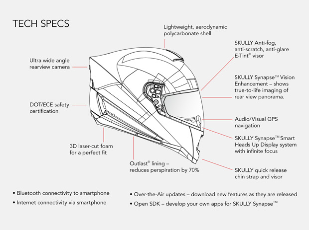 Skully Ar-1  The Smart Helmet Over-funded  Goes On Presale