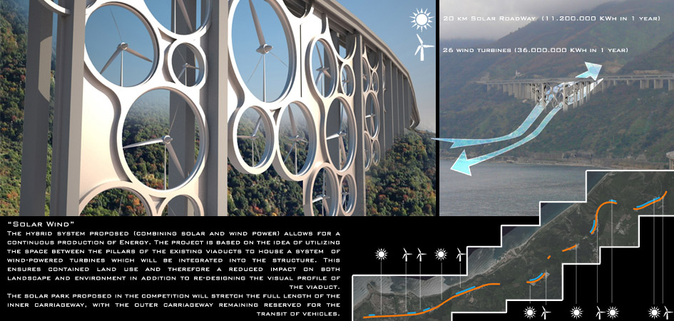 Solar Wind Bridge of t...