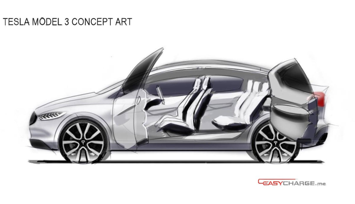 Tesla Model 3 Has Suicide Doors and Crossover Ego in Latest Sketches - autoevolution