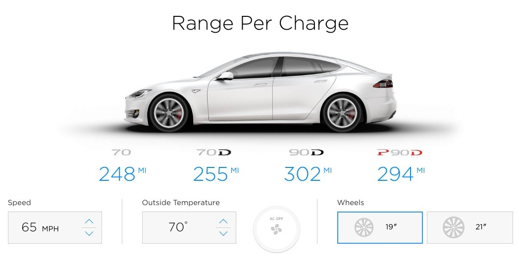 tesla model s 100 kwh battery option teased model s 90d boosted to 294 miles autoevolution. Black Bedroom Furniture Sets. Home Design Ideas