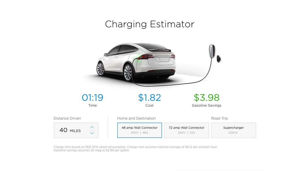 Charge Time Tesla Model X