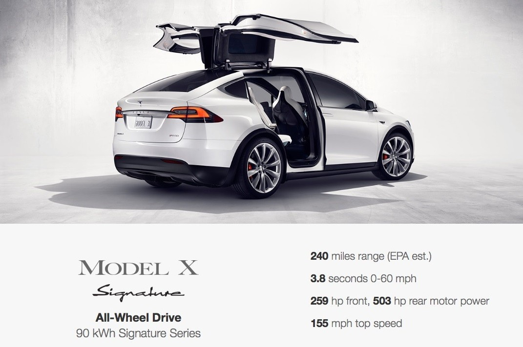 Tesla Suv With Butterfly Doors Image Gallery Hcpr