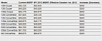 2014 BMW US pricing list