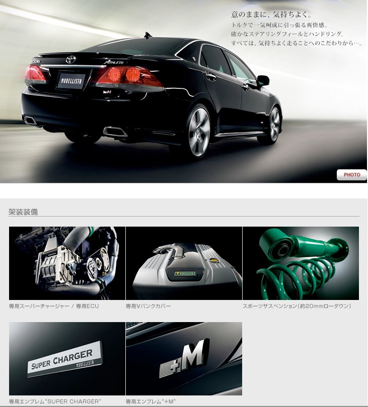 Junk Cars Parts: Toyota Crown Tuned By Modellista