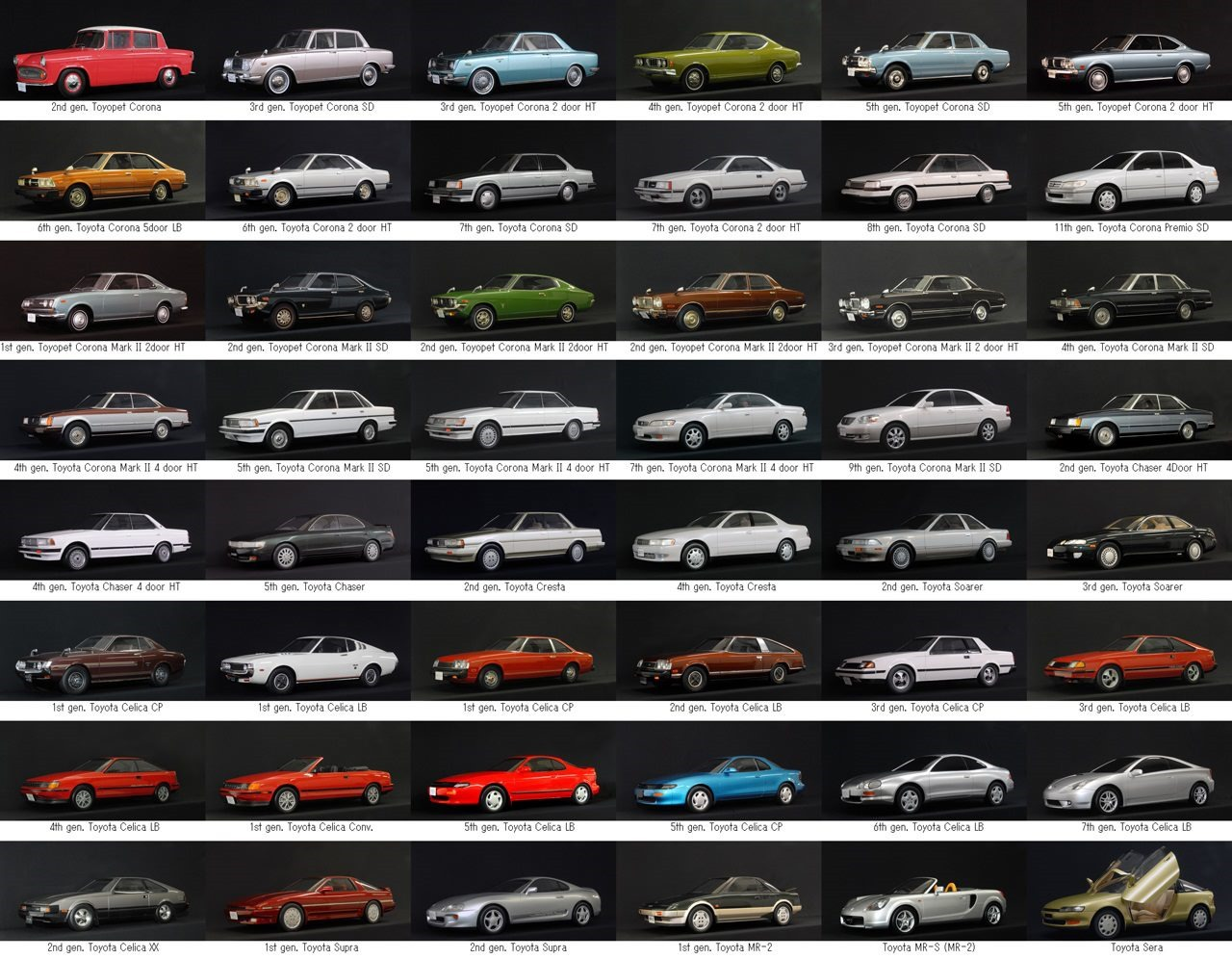 Toyota Unveils Amazing 1 5 Scale Models Collection