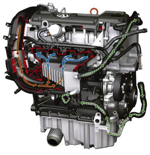Vw Motor: Volkswagen TSI Engines Explained