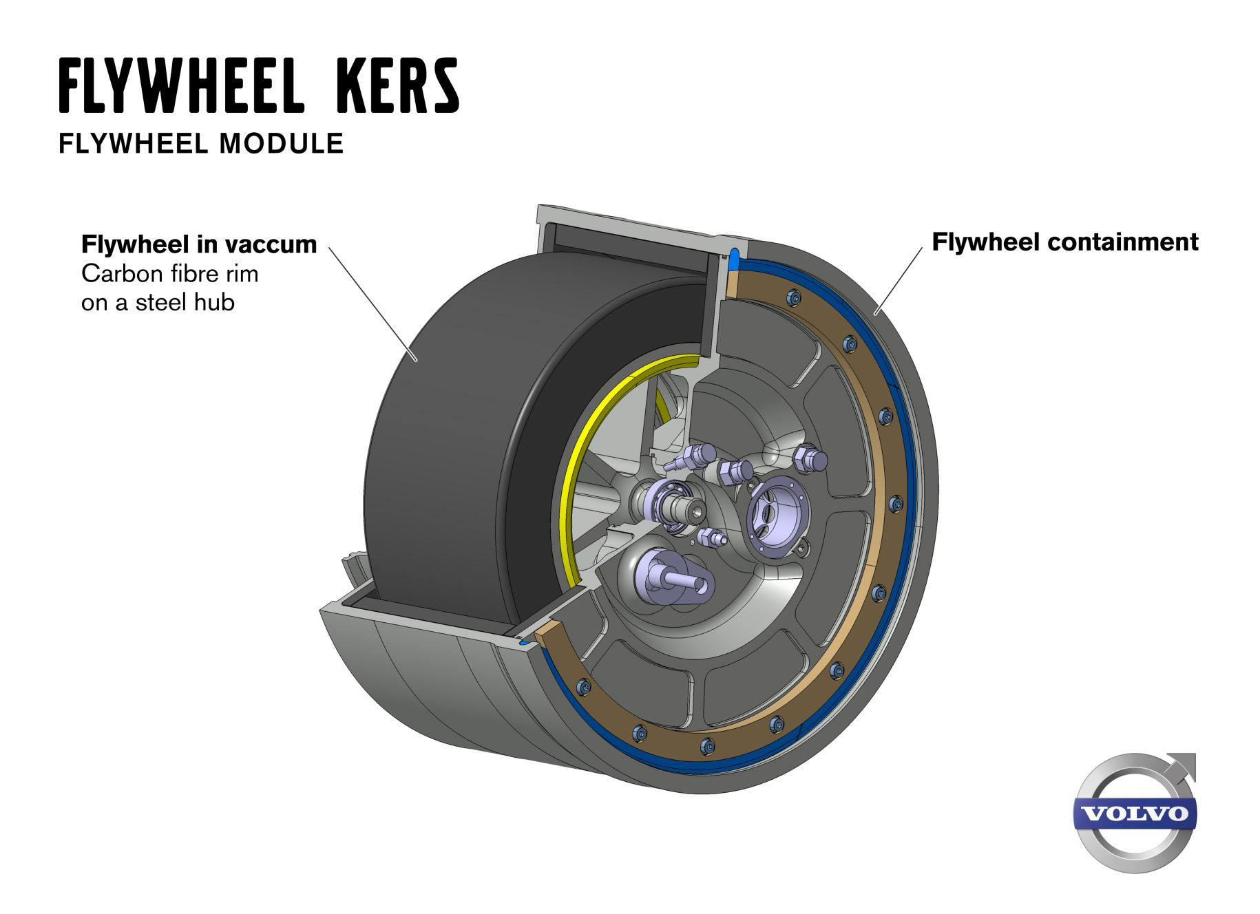 Volvo's New Flywheel Technology Improves Fuel Efficiency by Up to 25 Percent - autoevolution