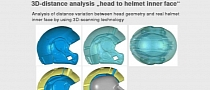 German Studies Claim Motorcycle Helmets Could Be Significantly Safer