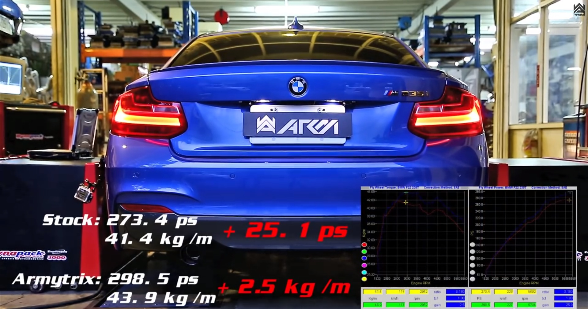 Get 25 Extra HP for your M235i with an Armytrix Exhaust