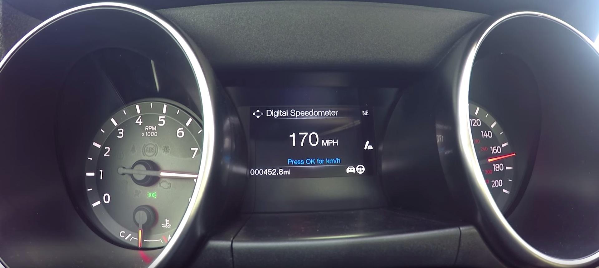 Suzuki Gt  Top Speed
