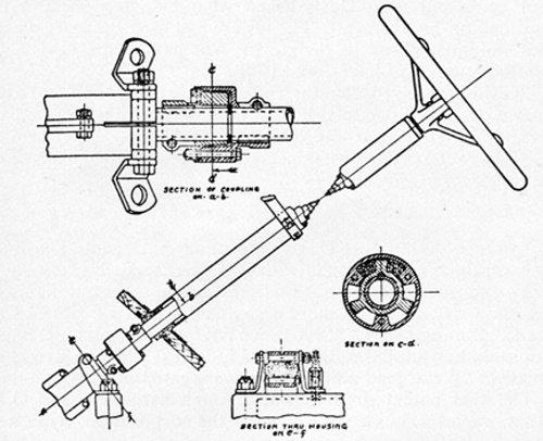 history of the steering wheel