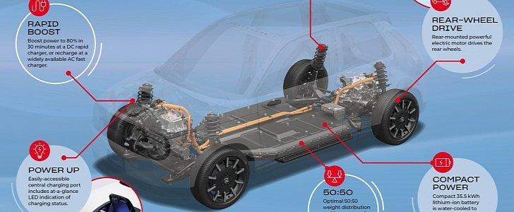 Honda e Platform Detailed, Includes Liquid Cooling For the ...