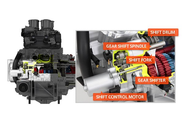 honda motorcycle dual clutch transmission explained