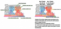 Dual Clutch Transmission Illustration Diagram