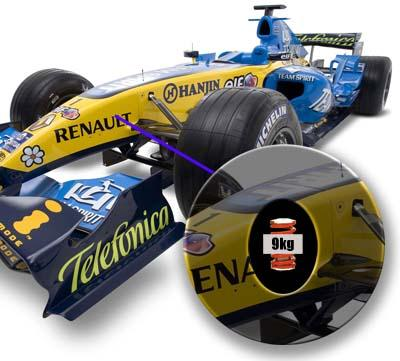 A history of the French GP in 7 circuits  formula1com
