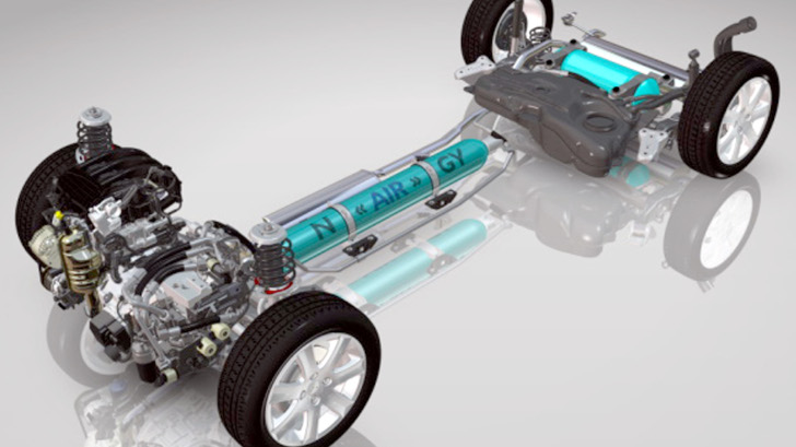 How Peugeot-Citroen's Hybrid Air System Works: The Car That Runs on Air