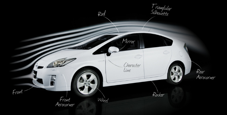 How the Third Generation Toyota Prius Got its Shape