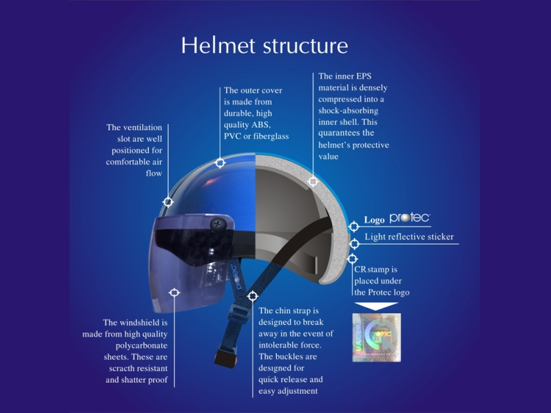 How to Choose a Motorcycle Helmet, Part 1