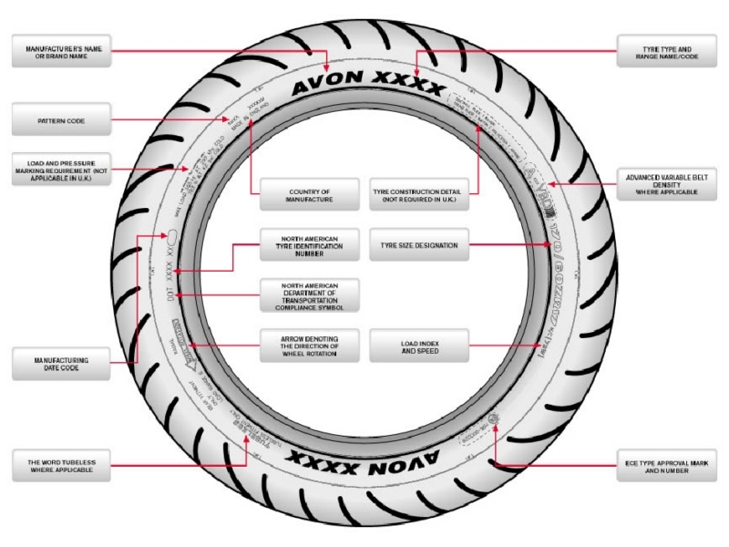 Motorcycle Tire Sizes >> How To Decipher Motorcycle Tire Codes Autoevolution