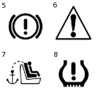 Abs Warning Light It Is Turned On Every Time There S Something Wrong With The Anti Lock Brake System Note That Symbol Activated Once Driver