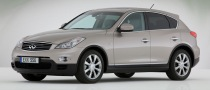 Infiniti EX30d GT Photos and Details