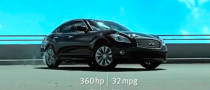 Infiniti M Hybrid Goes Sideways in Commercial [Video]