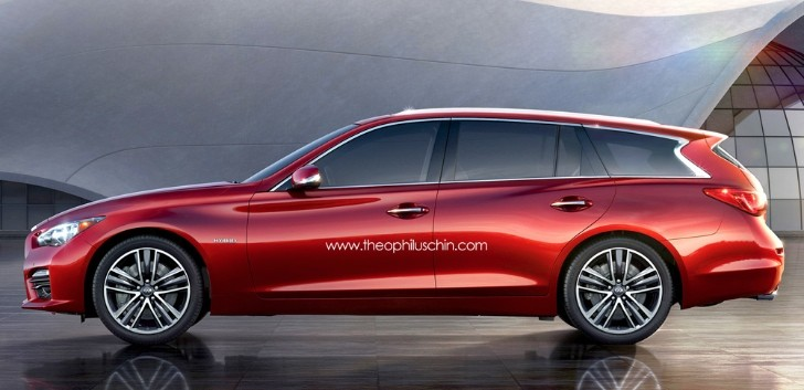 Infiniti Q50 Estate Rendered Autoevolution