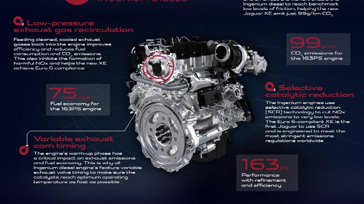 jaguar ingenium diesel is the most fuel efficient engine