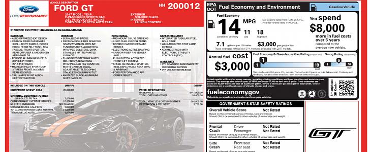 Jay Leno S Ford Gt Window Sticker Reveals 506 252 Price