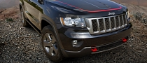 Jeep Grand Cherokee Trailhawk and Wrangler Moab Special Editions Launched