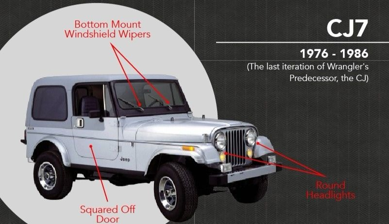 jeep wrangler generations can you spot the difference autoevolution. Black Bedroom Furniture Sets. Home Design Ideas