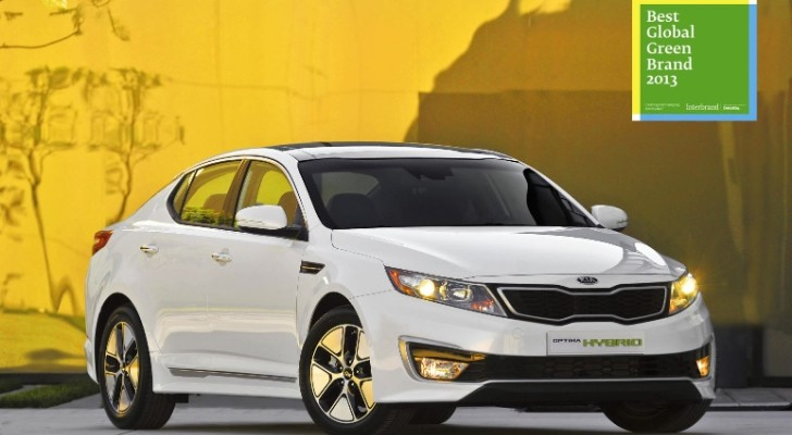 Kia Makes the Clean Cut on Top 50 Green Brand List