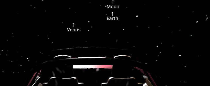 Live Tracking Tesla Roadster in Space, Car Now 2.3 Million ...