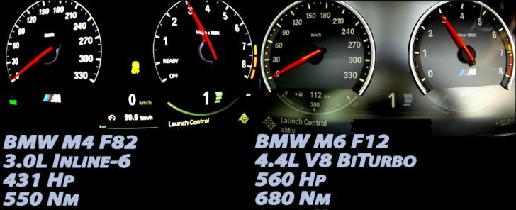 M Showdown Bmw M4 Vs M6 Launch Control Acceleration Comparison Autoevolution