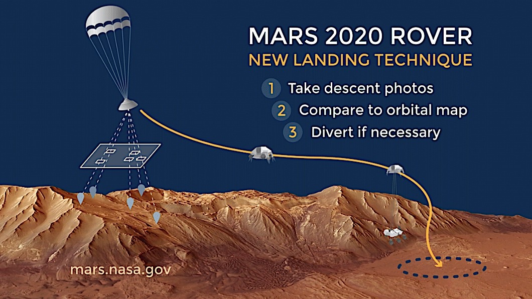 mars 2020 rover to look for life in the jezero crater