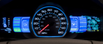 Maximize Fuel Efficiency With Ford's SmartGauge