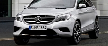 Mercedes Confirms GLA A-Class Based Crossover