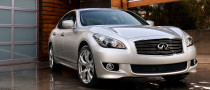 Mitsubishi Readying Rebadged Infiniti M