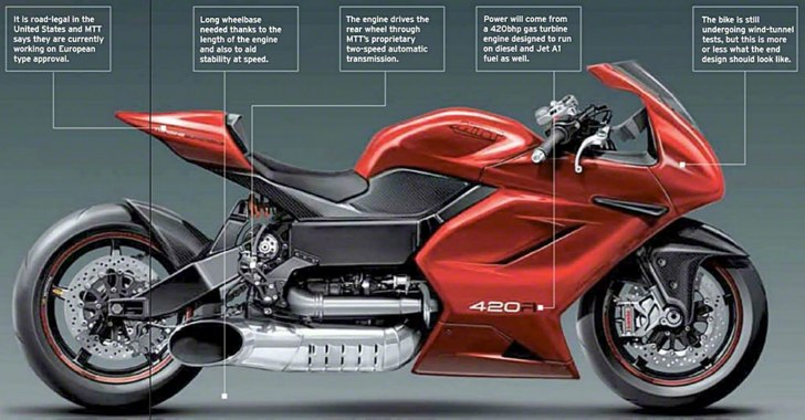 MTT Shows 420 HP Turbine Bike to Do 420 Km/h