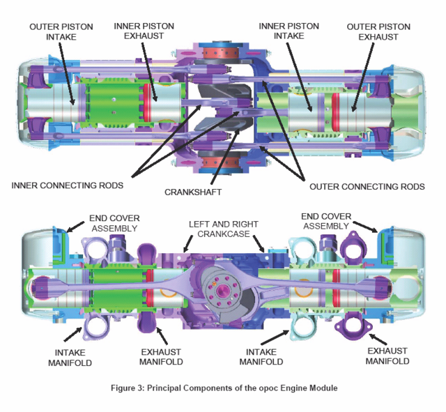 Navistar to Produce EcoMotors\' opoc Engine - autoevolution