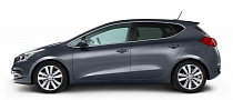 New Kia cee'd: Fresh Photos Released