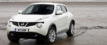 Nissan Juke Coming to Australia?