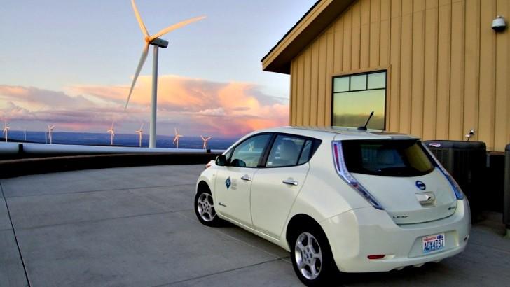 Nissan to change leaf marketing strategy to achieve better for Marketing strategy of nissan motor company