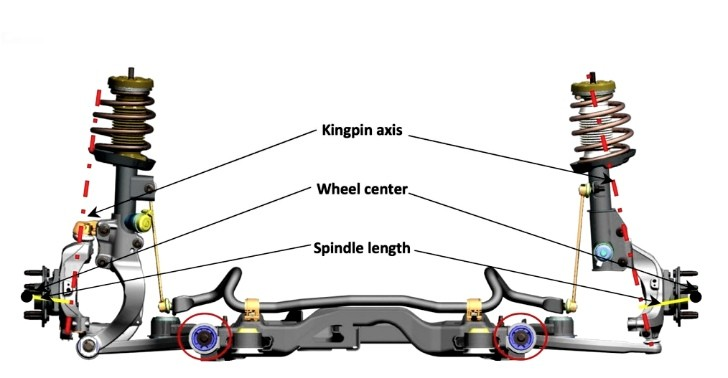 Opel Now Offering HiPerStrut Suspension on FWD Insignia