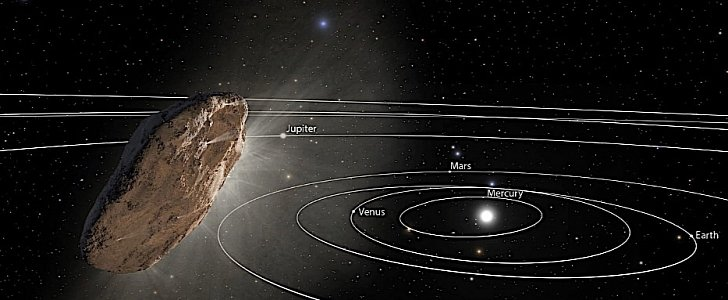 Oumuamua Interstellar Object Accelerated and Changed Course in Our Solar System