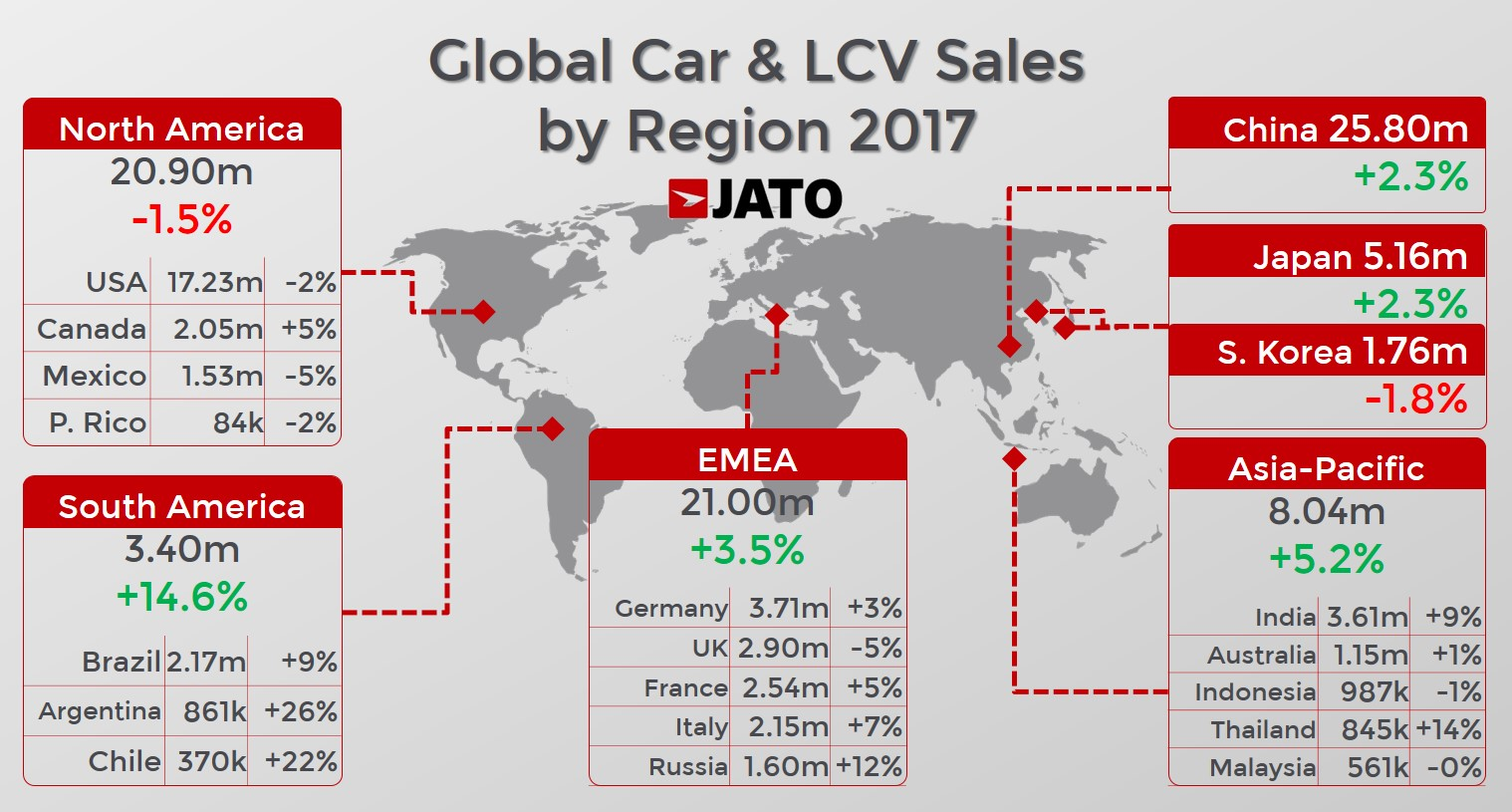 Over 86 Million Cars Sold Worldwide in 2017, Record for SUVs ...