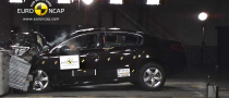 Peugeot 508 Gets Five-Star Euro NCAP Rating