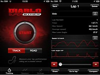 Diablo Super Biker app launched
