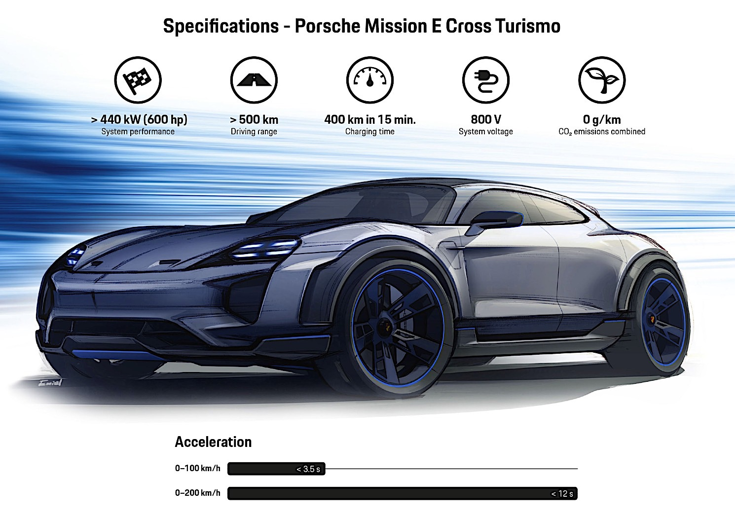 Porsche Mission E Cross Turismo Concept Approved For Series Production
